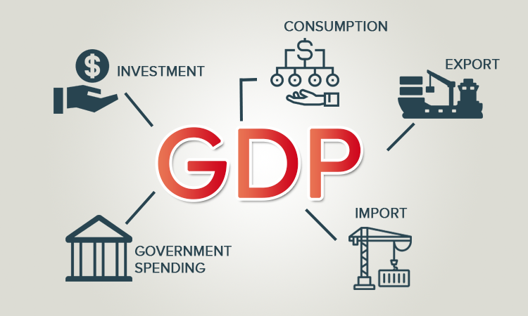 gross domestic product gdp